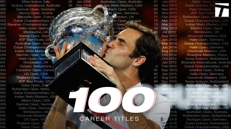 Man of the Century: Roger Federer wins his 100th career title