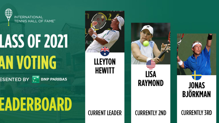 Hewitt tops Hall of Fame Fan Vote Leaderboard with five days remaining